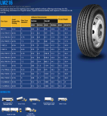 LM 216 Truck and Bus Radial Tyres (Steer/ trailer)