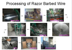 The Processing of Razor Barbed Wire