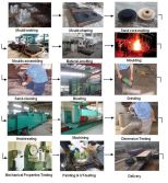 Sand Casting Production Process