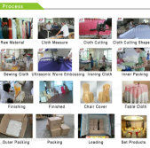 Spandex chair cover production process