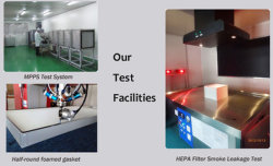 Our Test Facilities