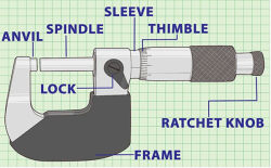 How to use outside micrometer