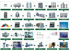 Pure Water Production Line Flow Diagram