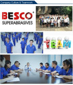 Besco′s culture and teamwork