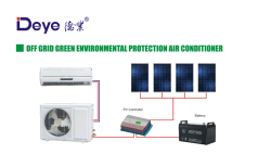 100% off grid DC48v solar air conditioner- new trend in the field of solar and electronic appliance