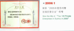 Top One Hundred Private Enterprise In Suzhou