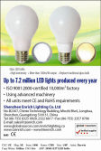 Glass LED Bulb