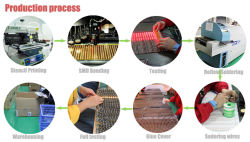 Producing Process of LED Strip