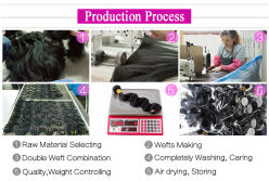 Production proceess