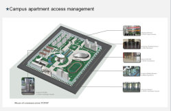 Campus Apartment Access Management