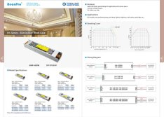 HS series slim size indoor LED driver