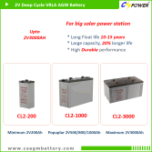 CSPOWER CL series 2V Deep Cycle VRLA AGM Battery upto 2V3000Ah