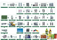 Tea Drinks Production Line Flow Diagram