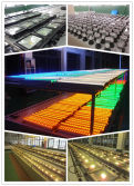 LED floodlight/ projector spot light aging test