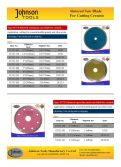 Sintered Segmented and Continuous Saw Blade