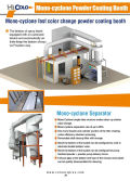 Mono-Cyclone Recovery Powder Coating Booth