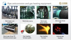 Pipe anticorrosion and gas heating equipment