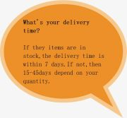 What′s your delivery time?