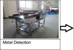 6. Metal Detection