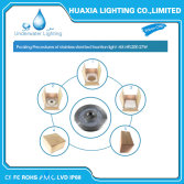 Packing Show of Led Fountain Light