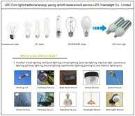 led corn light is an ideal replacement for HPS, MHL, HID, CFL bulbs