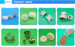 Hot Product Show