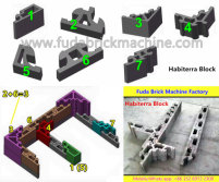 Habiterra block making machine, habiterra brick machine