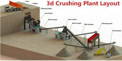 customized stone crusher plant process