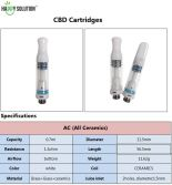 Happysolution New cartridge AC