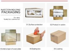 Injection Molding Packaging
