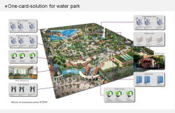 One-card-solution system for water park