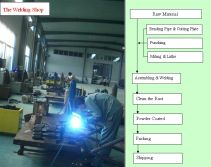 The Welding Shop