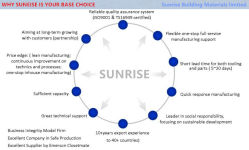 Why Sunrise is your best choice