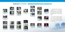 Investment Casting Process Introduction