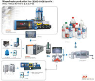 ZQ.Your best choice of complete line sollution for middle-high output mineral water production.