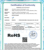 ROHS certificate of Wireless Earphone