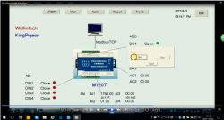 MxxxT IO Modules Integrated SCADA