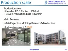 Product Scale