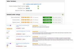 Detailed seller ratings in Web for Wedding Evening Prom Party Dresses
