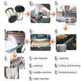 Stainless steel wire mesh production process