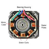 Features of stepper motor
