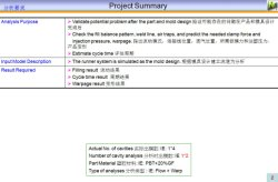AE1400 Project Summary