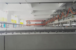 Automatic plating line