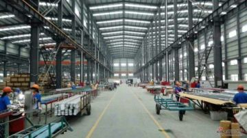 CHANGSHA SAICOO INDUSTRIAL LIMITED