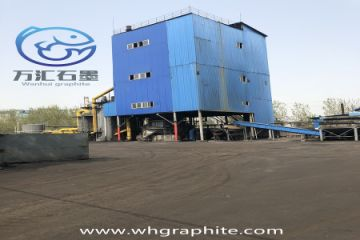 Pingdingshan Wan Hui Graphite Co., Ltd.