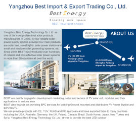 Yangzhou Best Energy Technology Co., Ltd.