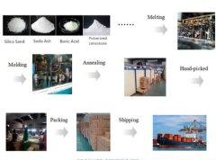 Xuzhou Crystal Glass Products Co., Ltd.