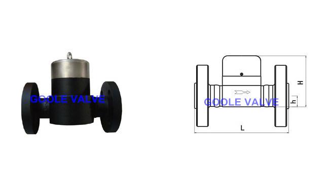 Flanged High Pressure Temperature Disc A105 Steam Trap (GAHR/GARW/GAHRF)
