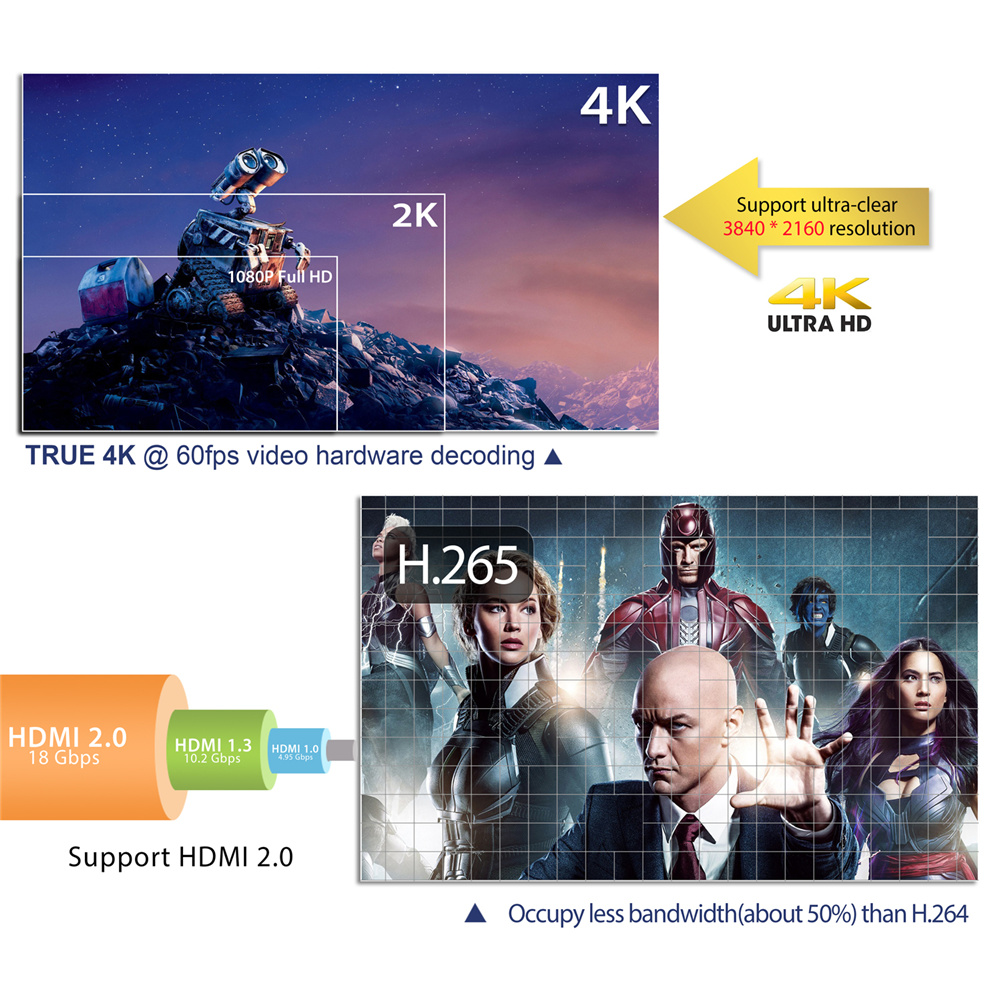 HK1 Mini Rk3229 2g 16g Android TV Box Android Rockchip 3D TV Box Uzivo Android Smart TV Box