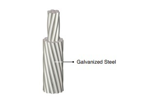 Gsw Cable for Galvanized Steel Wire Guy Wire Stay Wire with ASTM A475